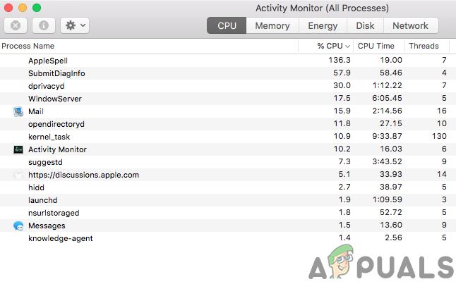 Was ist AppleSpell und warum läuft es auf meinem Mac?