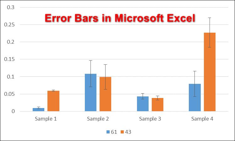 Wie füge ich Fehlerbalken in Microsoft Excel hinzu?