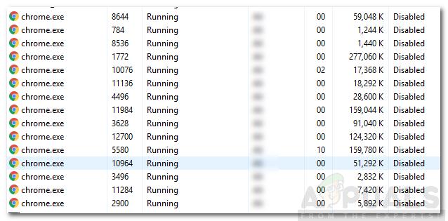 Wie behebe ich mehrere laufende Google Chrome-Prozesse?