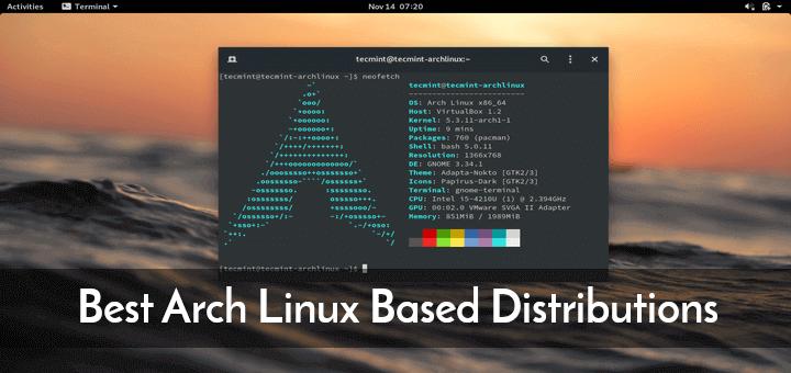 6 besten benutzerfreundlichen Arch Linux-basierten Distributionen von 2019