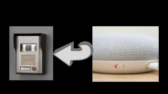 Wie verwende ich Google Home als Gegensprechanlage?