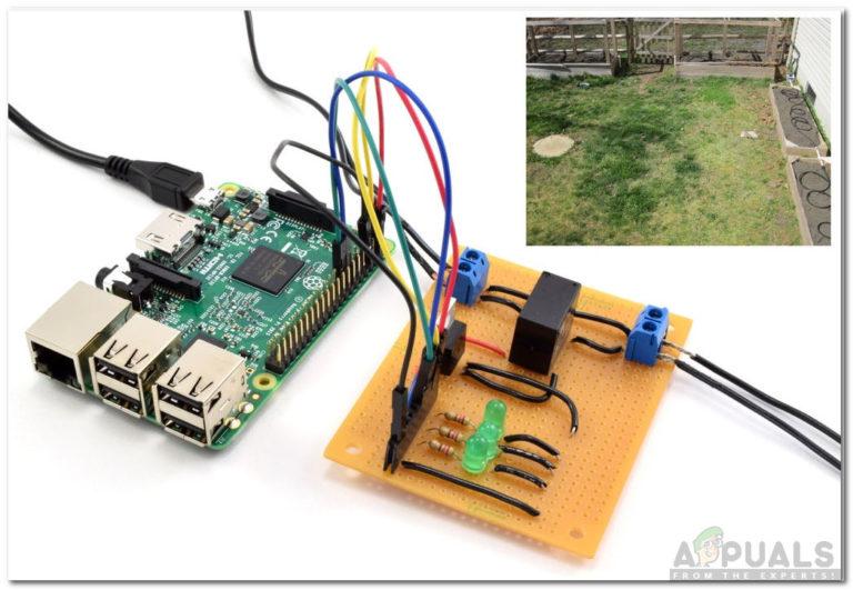 Wie automatisiere ich meine Sprinklersteuerung, um Wetterbedingungen über Raspberry Pi zu erkennen?