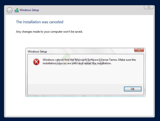"""Wie kann der Fehler """"Windows kann die Microsoft-Softwarelizenzbedingungen nicht finden"""" unter Windows behoben werden?"""