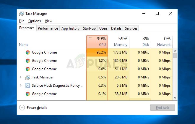 Wie kann ich die hohe CPU-Auslastung von Google Chrome unter Windows beheben?