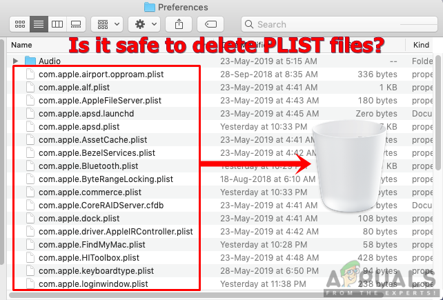Was sind PLIST-Dateien und ist es sicher, sie zu löschen?