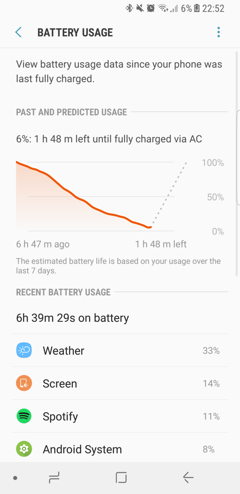 Fix: S8 Batterie entlädt sich zu schnell