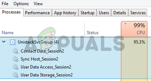 So beheben Sie Unistack Service Group (unistacksvcgroup) Hohe CPU- oder Speicherauslastung