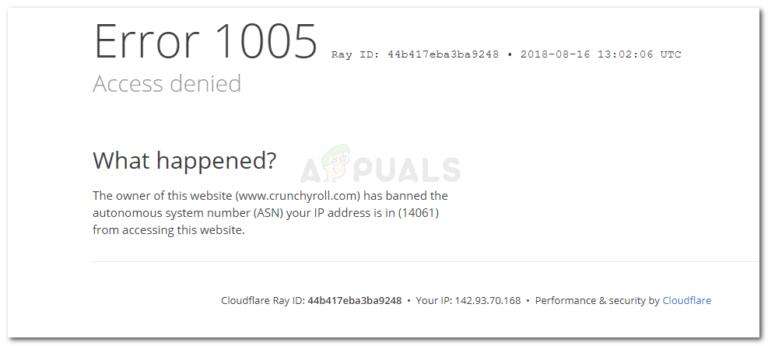 Fix: Fehler 1005 'Zugriff verweigert'