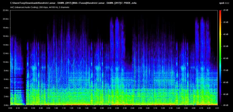 So bestimmen Sie die wahre Bitrate einer Audiodatei