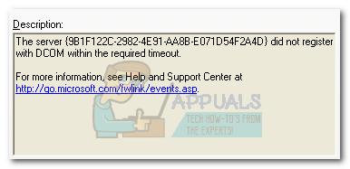 Fix: Der Server hat sich nicht innerhalb des erforderlichen Timeouts bei DCOM registriert