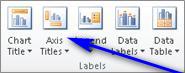 Hinzufügen von Achsenbeschriftungen in Microsoft Excel