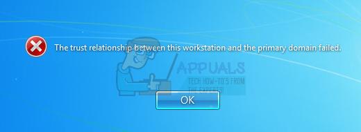 Fix: Die Vertrauensstellung zwischen dieser Workstation und der primären Domäne ist fehlgeschlagen
