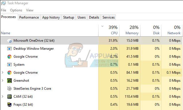 Fix: Hohe CPU-Auslastung von OneDrive 'OneDrive.exe'