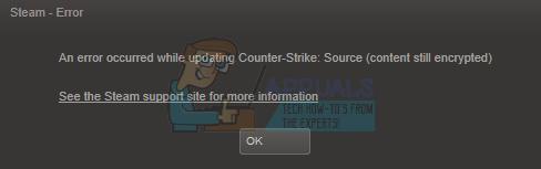 Fix: Steam-Inhalt immer noch verschlüsselt