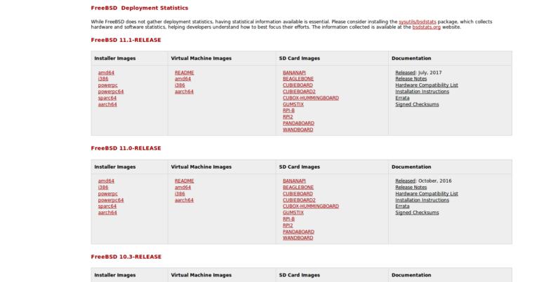 Beste Alternativen für einen echten Unix-Download