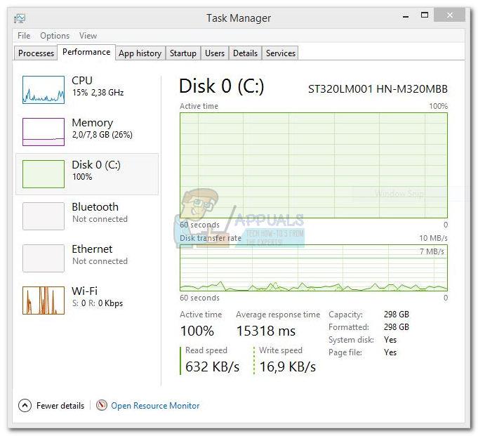 Was ist DataStore.edb und warum verlangsamt es meinen PC?