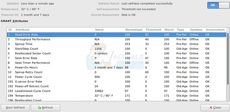 So reparieren Sie fehlerhafte Blöcke unter Linux