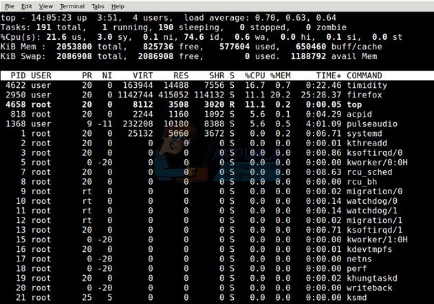 So erkennen Sie einen Speicherverlust in Ubuntu