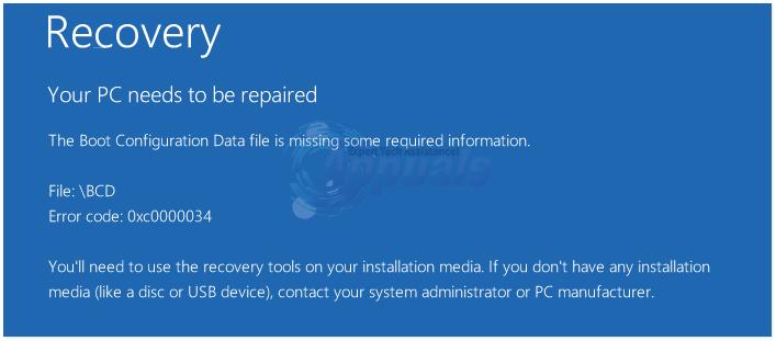 UPDATE: Die Boot-Konfigurationsdatendatei fehlt
