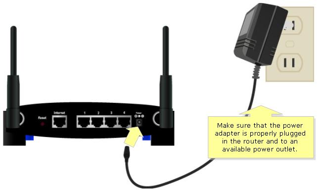 So konfigurieren Sie einen Linksys-Router