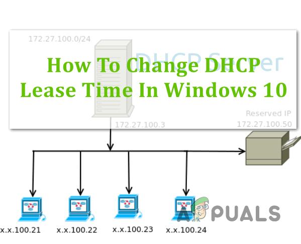 So ändern Sie die DHCP-Lease-Zeit Windows 10