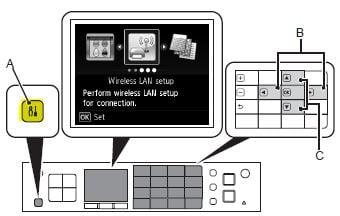 So finden Sie die WPS-Taste Ihrer Canon-Drucker
