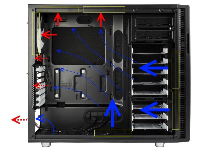 So optimieren und erhalten Sie einen positiven Luftstrom in Ihrem Gaming-PC