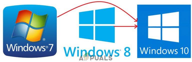 So migrieren Sie einen Windows-Benutzer auf einen anderen Windows 10-PC